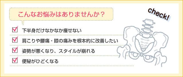 阿南・小松島坂口鍼灸整骨院・整体院のこんなお悩みはありませんか?