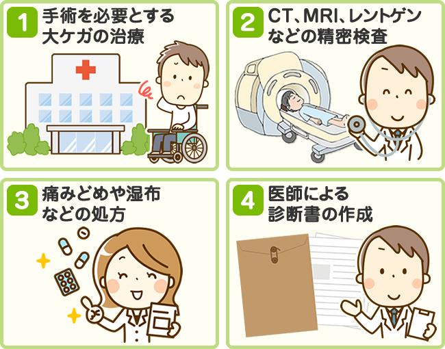阿南・小松島坂口鍼灸整骨院・整体院の交通事故での上手な通院方法画像